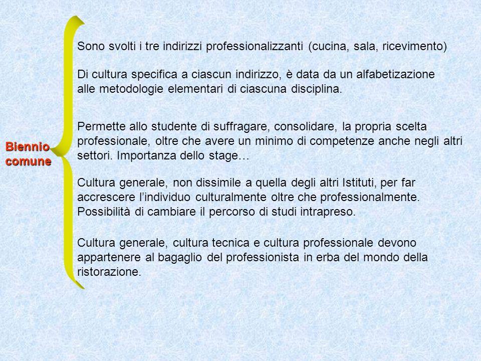 PROFILO DEL TECNICO DEI SERVIZI DELLA RISTORAZIONE (fonte P.o.f.