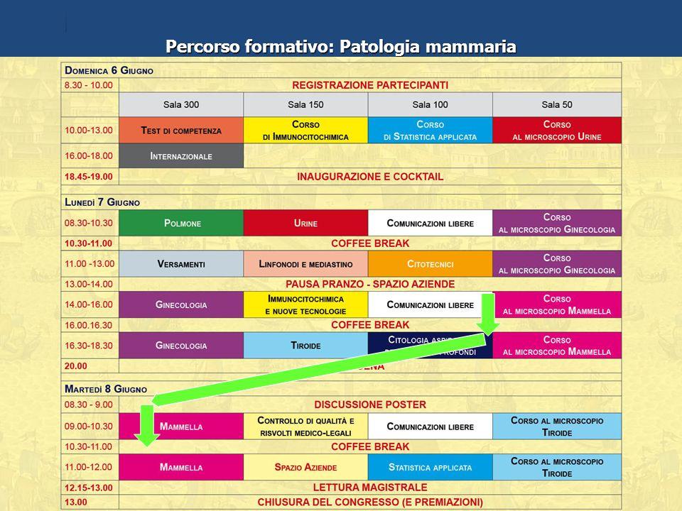 Percorso formativo: Patologia mammaria