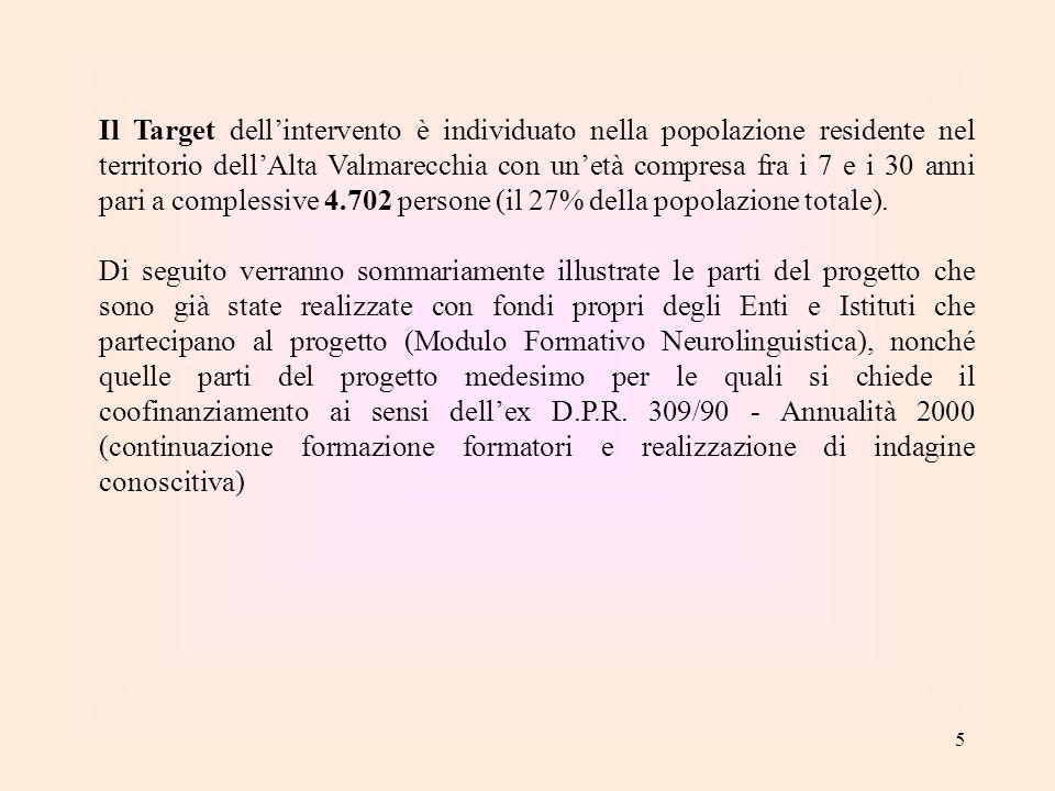 5 Il Target dellintervento è individuato nella popolazione residente nel territorio dellAlta Valmarecchia con unetà compresa fra i 7 e i 30 anni pari a complessive 4.702 persone (il 27% della popolazione totale).