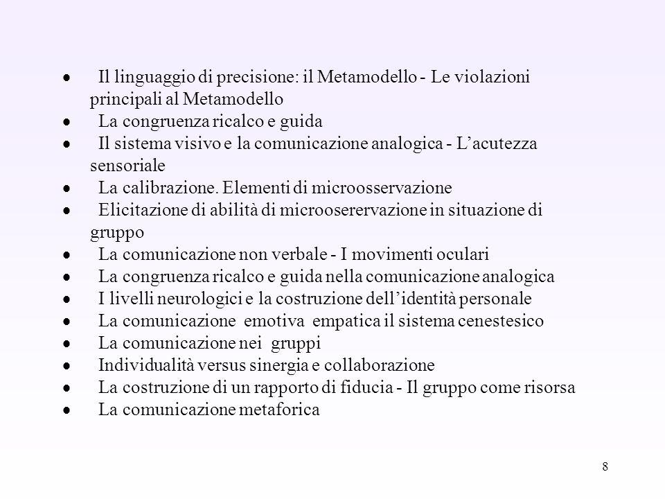 8 Il linguaggio di precisione: il Metamodello - Le violazioni principali al Metamodello La congruenza ricalco e guida Il sistema visivo e la comunicazione analogica - Lacutezza sensoriale La calibrazione.
