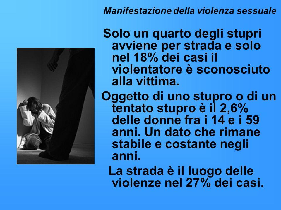 Manifestazione della violenza sessuale Solo un quarto degli stupri avviene per strada e solo nel 18% dei casi il violentatore è sconosciuto alla vitti
