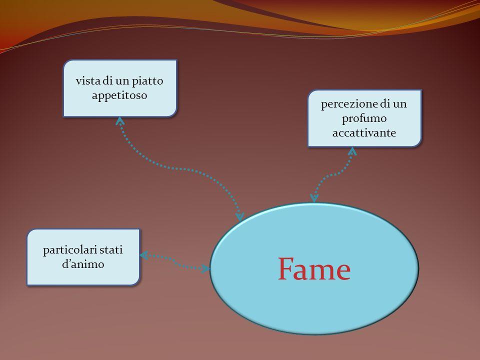 Fame vista di un piatto appetitoso percezione di un profumo accattivante particolari stati danimo