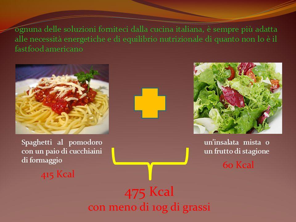 ognuna delle soluzioni forniteci dalla cucina italiana, è sempre più adatta alle necessità energetiche e di equilibrio nutrizionale di quanto non lo è