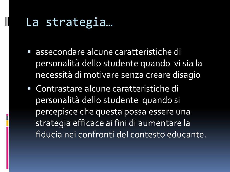 La strategia… assecondare alcune caratteristiche di personalità dello studente quando vi sia la necessità di motivare senza creare disagio Contrastare