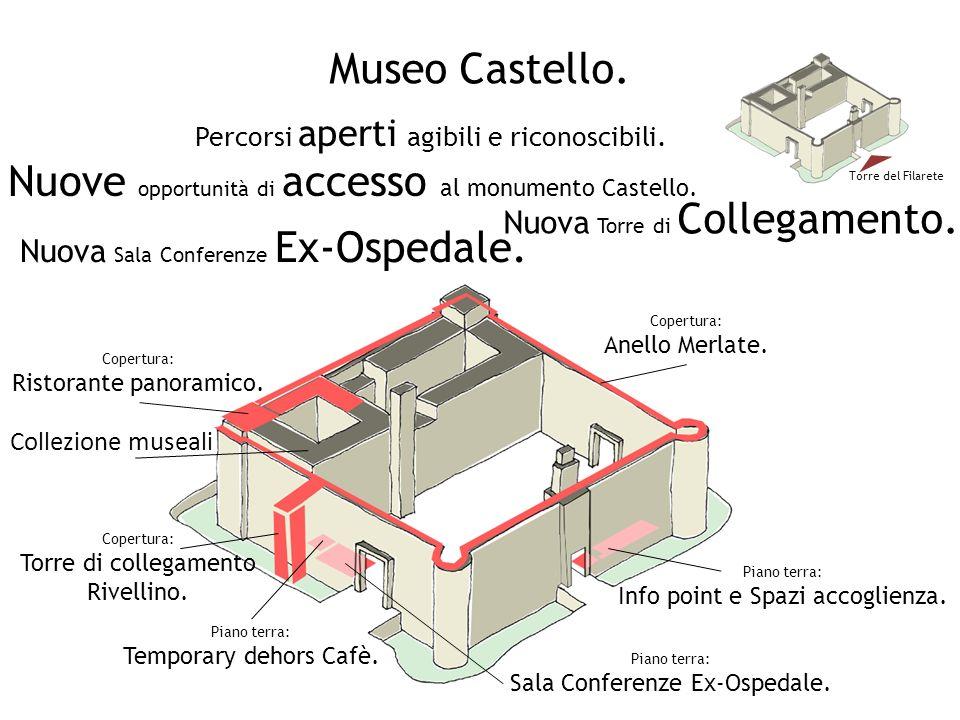 Museo Castello. Piano terra: Info point e Spazi accoglienza. Nuove opportunità di accesso al monumento Castello. Percorsi aperti agibili e riconoscibi