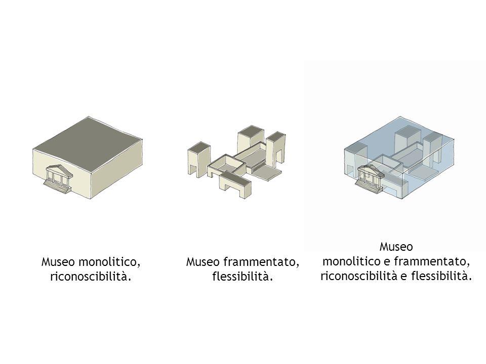 Museo monolitico, riconoscibilità. Museo frammentato, flessibilità. Museo monolitico e frammentato, riconoscibilità e flessibilità.
