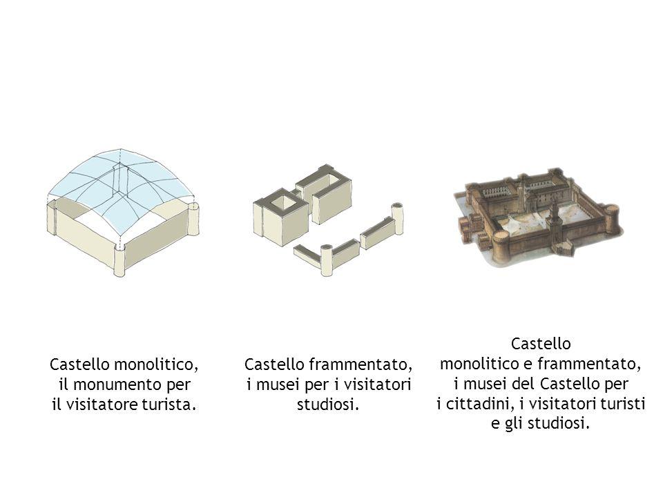 Castello monolitico, il monumento per il visitatore turista. Castello frammentato, i musei per i visitatori studiosi. Castello monolitico e frammentat
