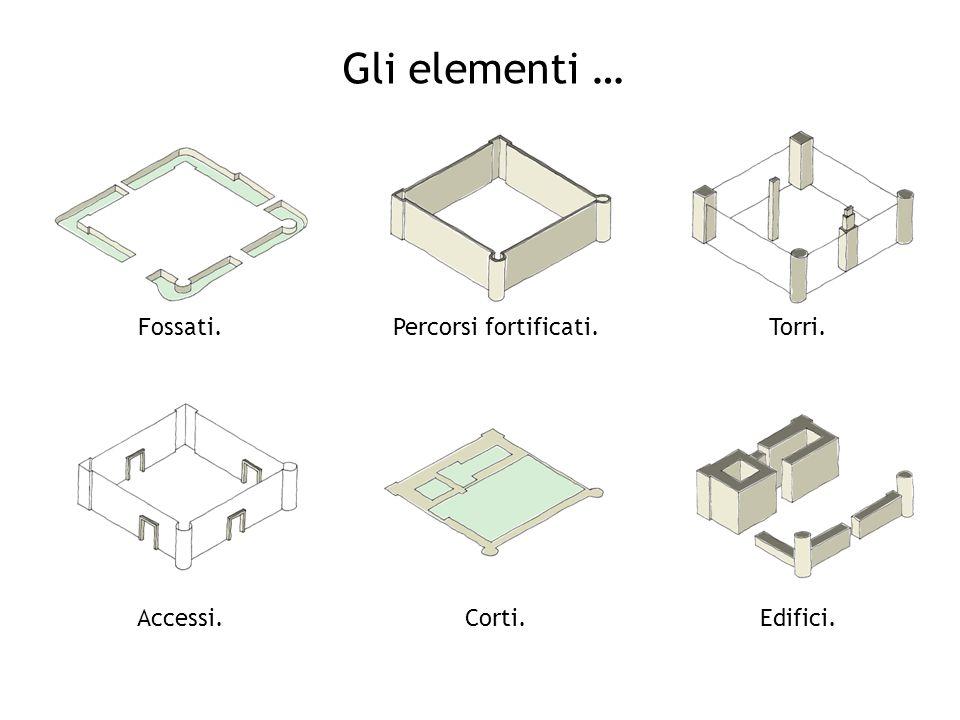 Gli elementi … Fossati.Percorsi fortificati.Torri. Accessi.Corti.Edifici.