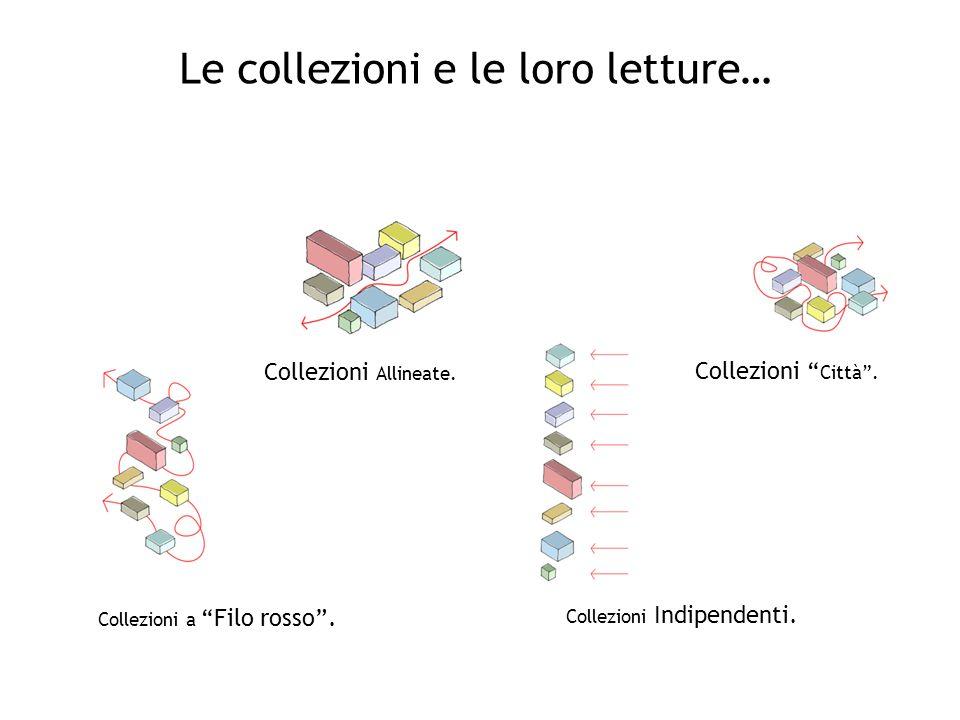 Collezioni Indipendenti. Le collezioni e le loro letture… Collezioni a Filo rosso. Collezioni Allineate. Collezioni Città.