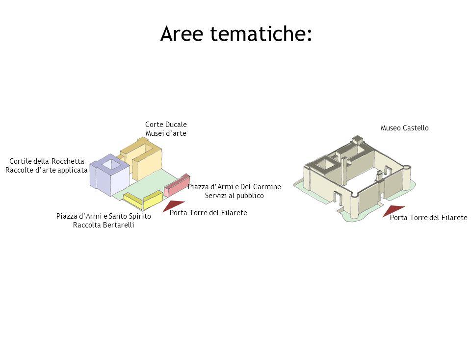 Aree tematiche: Corte Ducale Musei darte Piazza dArmi e Del Carmine Servizi al pubblico Piazza dArmi e Santo Spirito Raccolta Bertarelli Cortile della