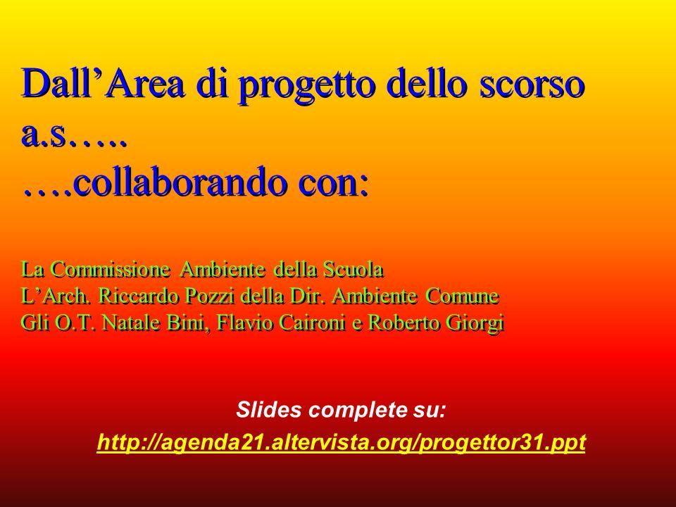 ENERGIA ELETTRICA Dalle fatture reperite presso gli uffici di via Giotto In 1 anno: 514 MWh consumati 308 t CO 2 emesse.