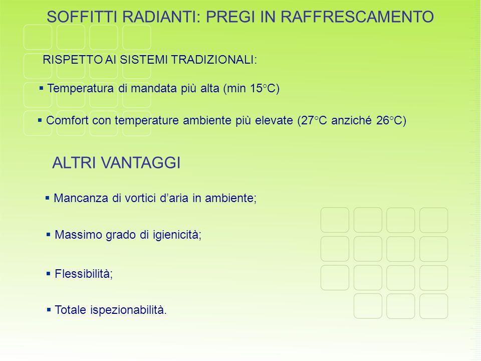 SOFFITTI RADIANTI: PREGI IN RAFFRESCAMENTO Temperatura di mandata più alta (min 15°C) Comfort con temperature ambiente più elevate (27°C anziché 26°C)