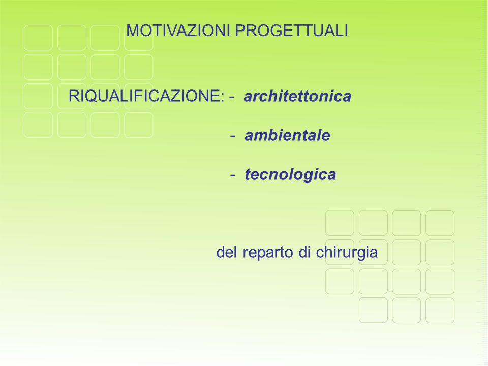 MOTIVAZIONI PROGETTUALI RIQUALIFICAZIONE: - architettonica - ambientale - tecnologica del reparto di chirurgia