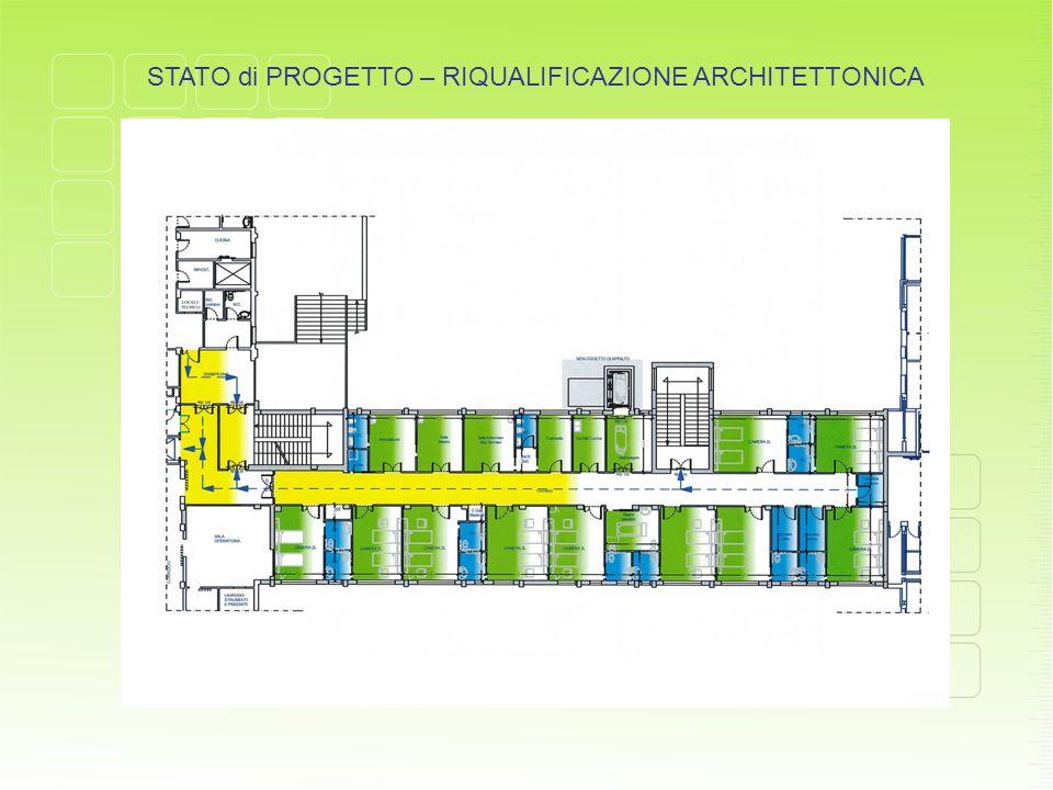 STATO di PROGETTO – RIQUALIFICAZIONE ARCHITETTONICA