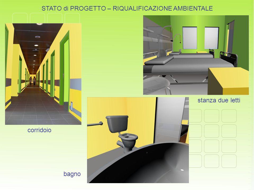corridoio stanza due letti bagno STATO di PROGETTO – RIQUALIFICAZIONE AMBIENTALE