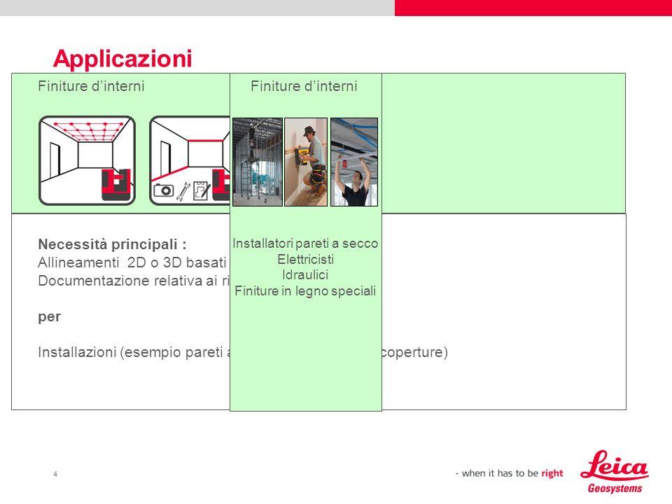 4 Applicazioni Finiture dinterni Necessità principali : Allineamenti 2D o 3D basati sul progetto Documentazione relativa ai risultati di allineamento