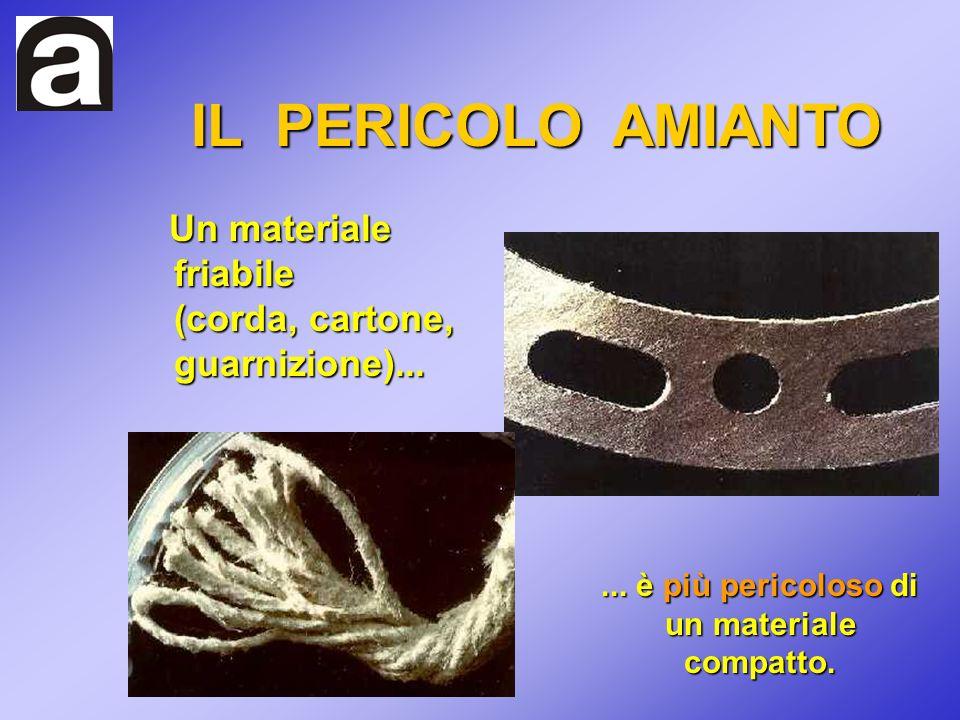 Un materiale friabile (corda, cartone, guarnizione)...... è più pericoloso di un materiale compatto. IL PERICOLO AMIANTO