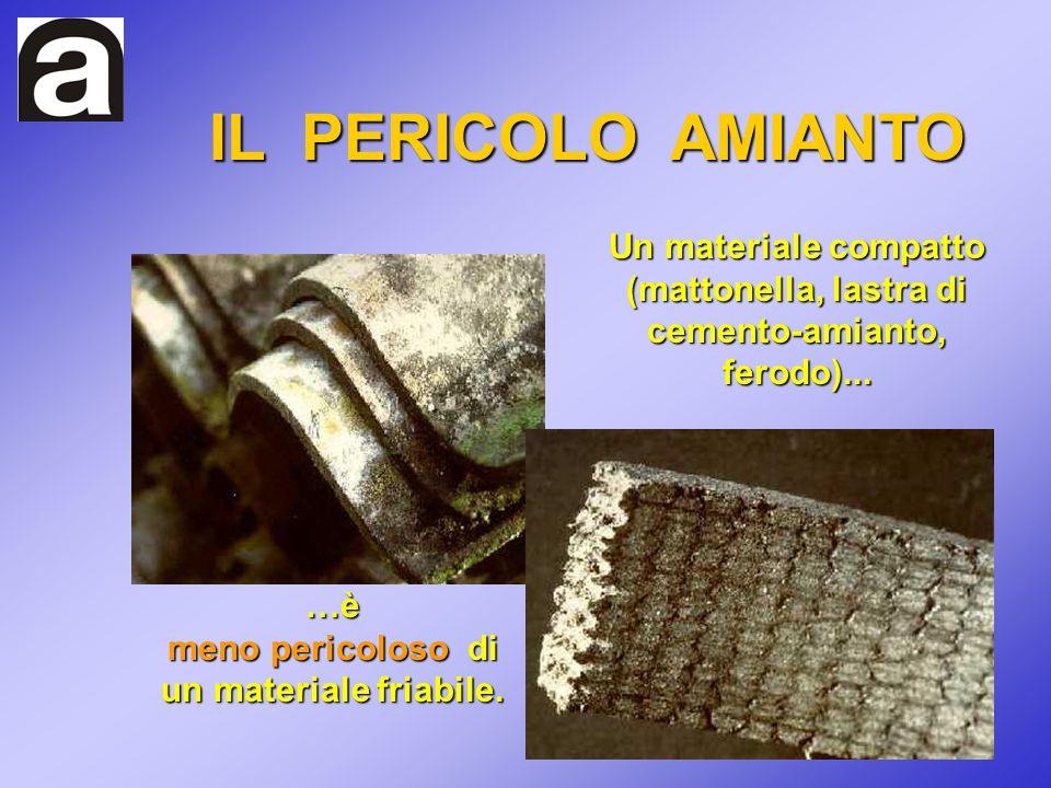 Un materiale compatto (mattonella, lastra di cemento-amianto, ferodo)... …è meno pericoloso di un materiale friabile. IL PERICOLO AMIANTO
