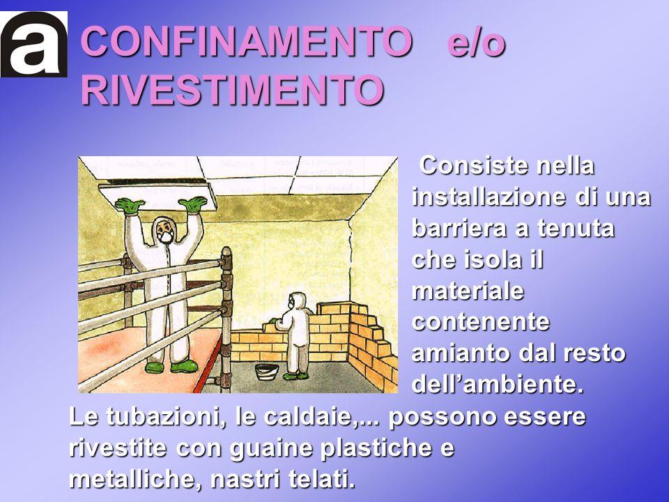 CONFINAMENTO e/o RIVESTIMENTO Consiste nella installazione di una barriera a tenuta che isola il materiale contenente amianto dal resto dellambiente.