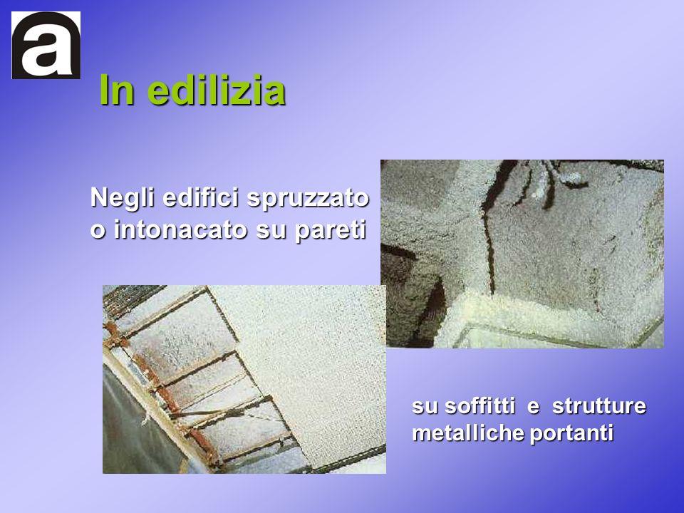 In edilizia Negli edifici spruzzato o intonacato su pareti su soffitti e strutture metalliche portanti