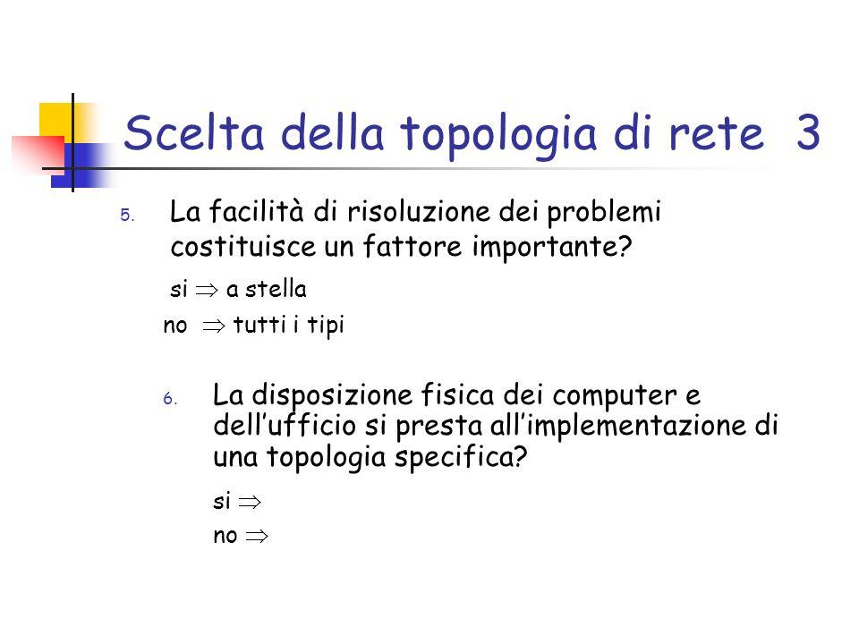 Scelta della topologia di rete 3 5.