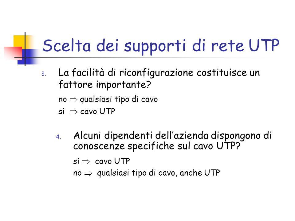 Scelta dei supporti di reteUTP 3.