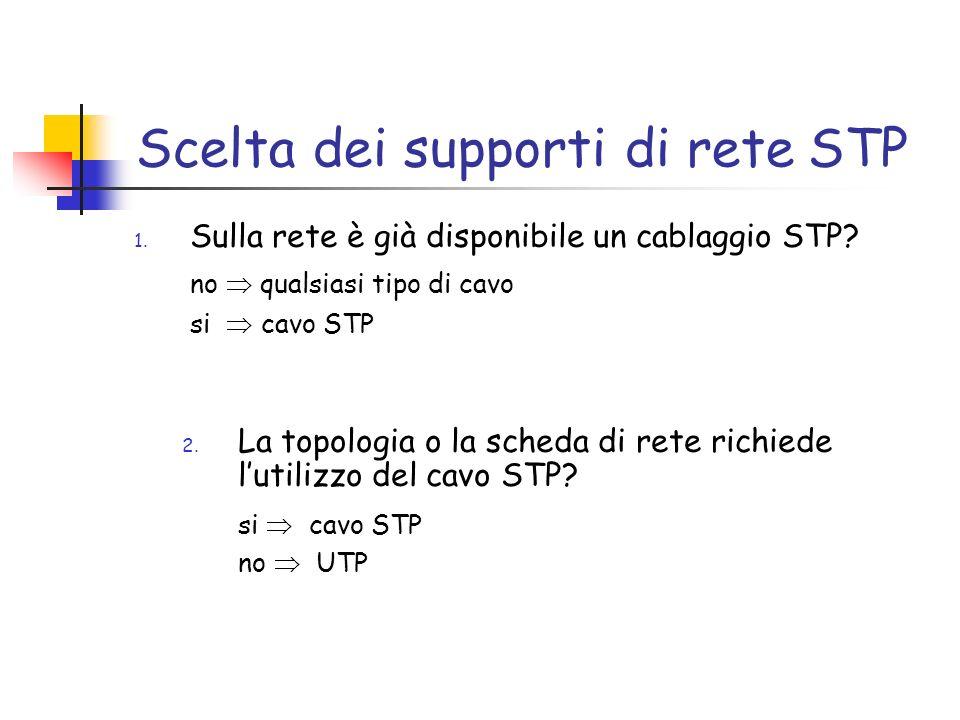 Scelta dei supporti di reteSTP 1. Sulla rete è già disponibile un cablaggio STP.