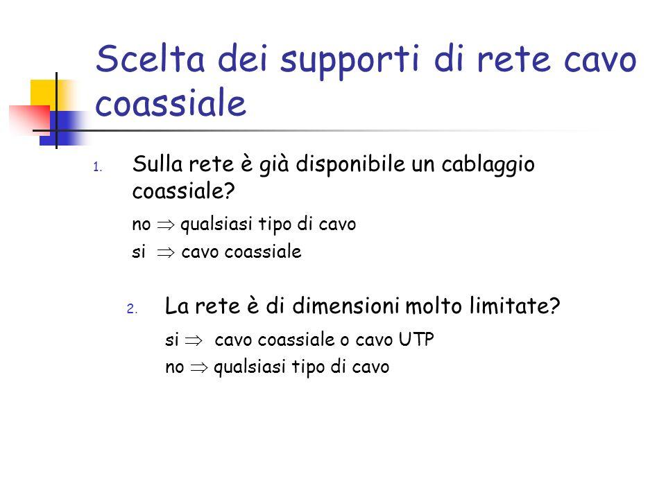 Scelta dei supporti di rete cavo coassiale 1.Sulla rete è già disponibile un cablaggio coassiale.