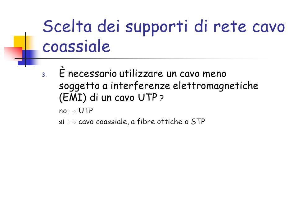 Scelta dei supporti di rete cavo coassiale 3.