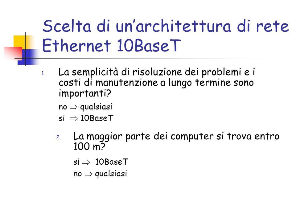 Scelta di unarchitettura di rete Ethernet 10BaseT 1.