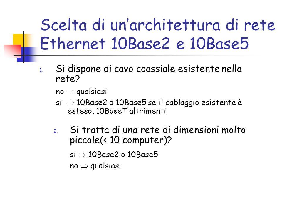 Scelta di unarchitettura di rete Ethernet 10Base2 e 10Base5 1.