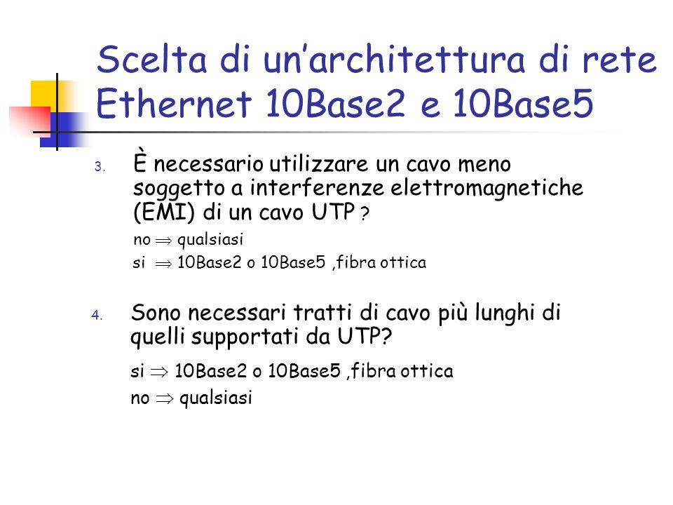 Scelta di unarchitettura di rete Ethernet 10Base2 e 10Base5 3.