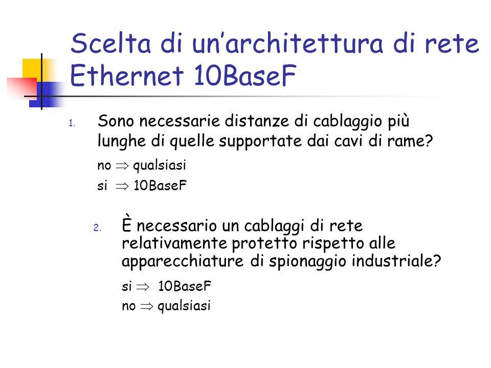 Scelta di unarchitettura di rete Ethernet 10BaseF 1.