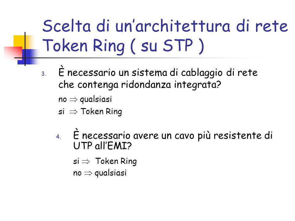Scelta di unarchitettura di rete Token Ring ( su STP ) 3.