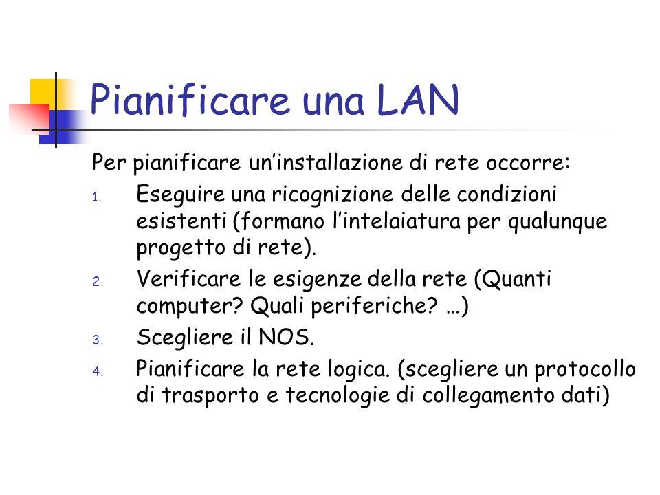 Pianificare una LAN Per pianificare uninstallazione di rete occorre: 1.