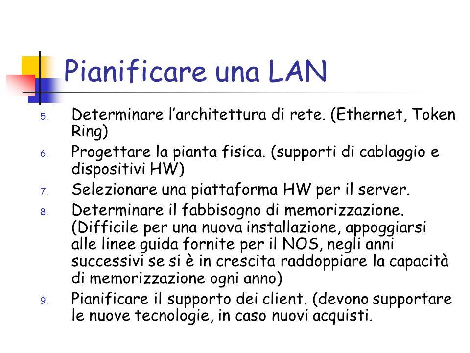Pianificare una LAN 5.Determinare larchitettura di rete.