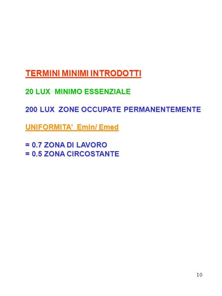 10 TERMINI MINIMI INTRODOTTI 20 LUX MINIMO ESSENZIALE 200 LUX ZONE OCCUPATE PERMANENTEMENTE UNIFORMITA Emin/ Emed = 0.7 ZONA DI LAVORO = 0.5 ZONA CIRCOSTANTE