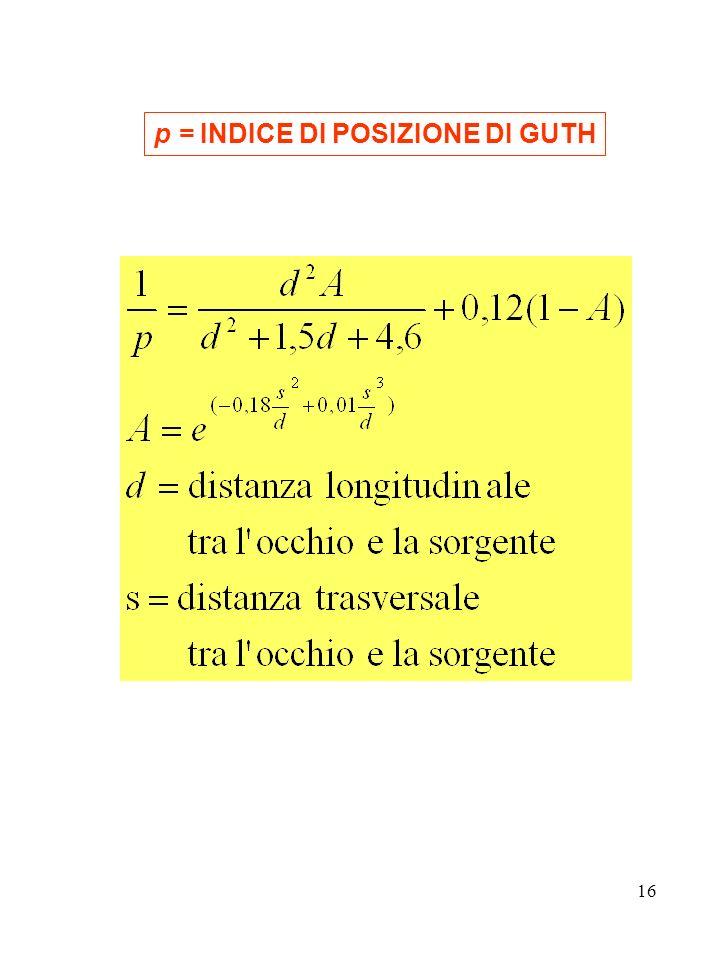 16 p = INDICE DI POSIZIONE DI GUTH