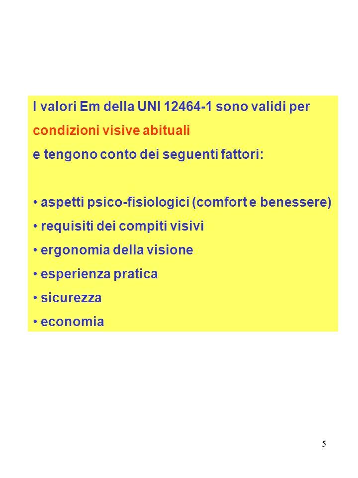 5 I valori Em della UNI 12464-1 sono validi per condizioni visive abituali e tengono conto dei seguenti fattori: aspetti psico-fisiologici (comfort e benessere) requisiti dei compiti visivi ergonomia della visione esperienza pratica sicurezza economia