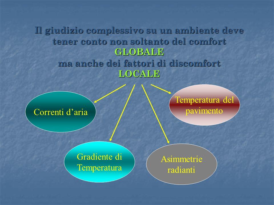 Il giudizio complessivo su un ambiente deve tener conto non soltanto del comfort GLOBALE ma anche dei fattori di discomfort LOCALE Correnti daria Gradiente di Temperatura Temperatura del pavimento Asimmetrie radianti