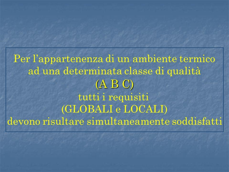 Per lappartenenza di un ambiente termico ad una determinata classe di qualità (A B C) tutti i requisiti (GLOBALI e LOCALI) devono risultare simultaneamente soddisfatti