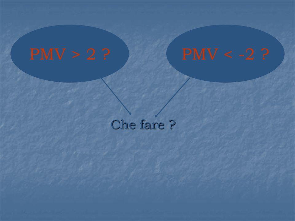 Che fare ? PMV > 2 ?PMV < -2 ?