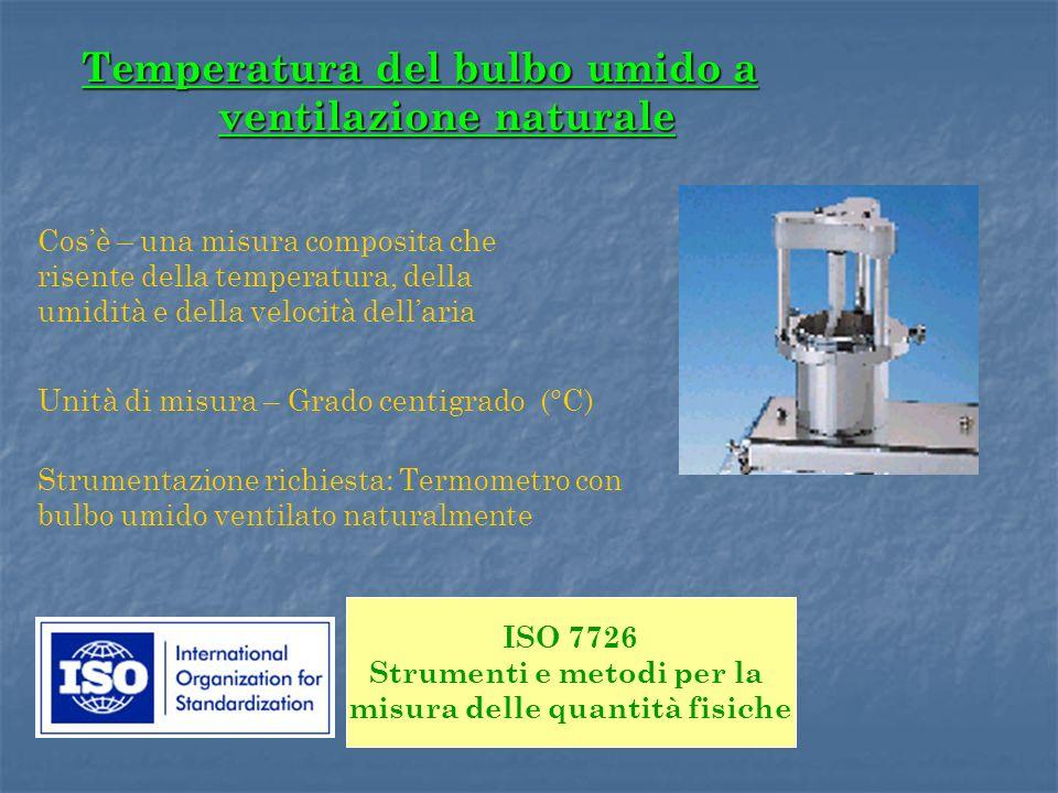 Temperatura del bulbo umido a ventilazione naturale Unità di misura – Grado centigrado (°C) Strumentazione richiesta: Termometro con bulbo umido venti