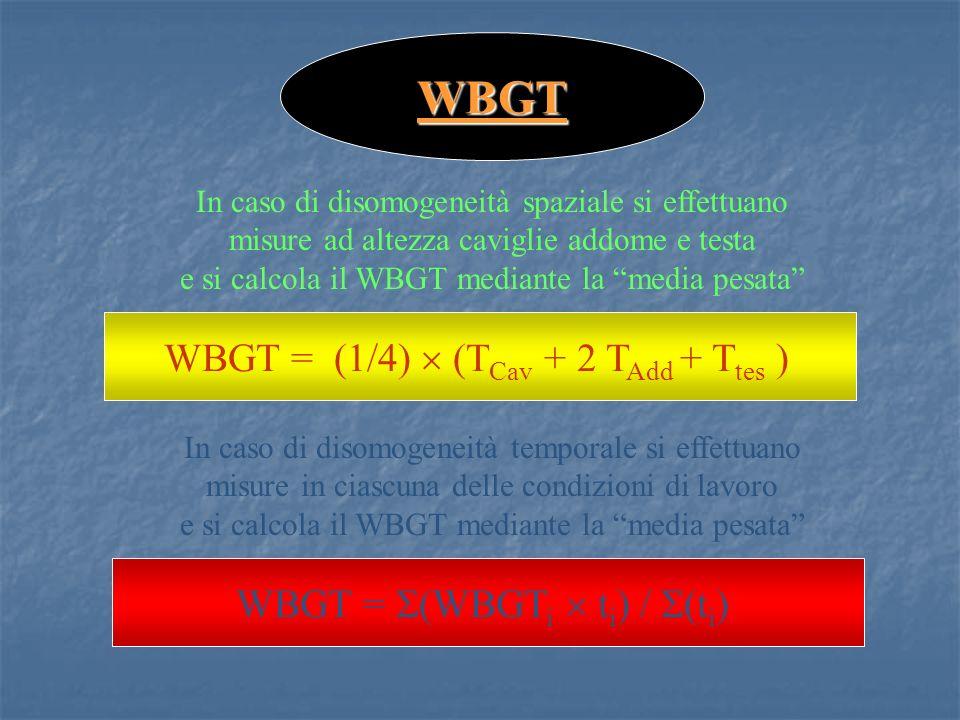 In caso di disomogeneità spaziale si effettuano misure ad altezza caviglie addome e testa e si calcola il WBGT mediante la media pesata WBGT = (1/4) (T Cav + 2 T Add + T tes ) In caso di disomogeneità temporale si effettuano misure in ciascuna delle condizioni di lavoro e si calcola il WBGT mediante la media pesata WBGT = (WBGT i t i ) / (t i ) WBGT
