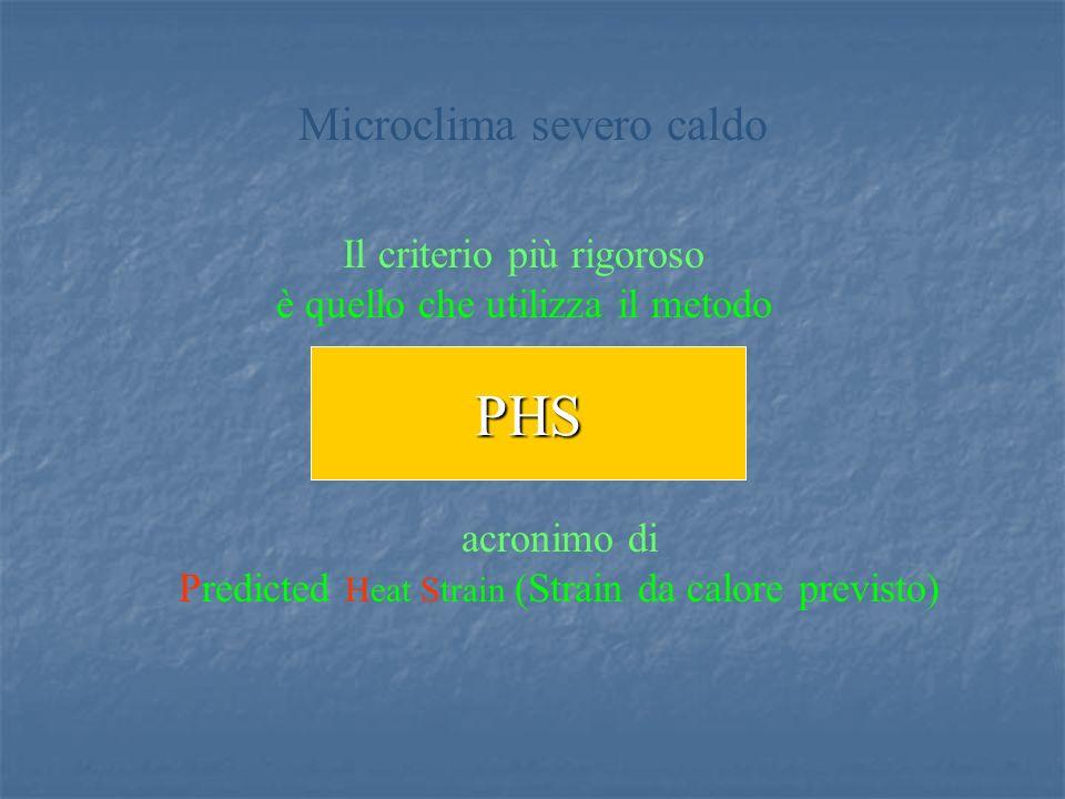 Il criterio più rigoroso è quello che utilizza il metodo PHS Microclima severo caldo acronimo di Predicted Heat Strain (Strain da calore previsto)