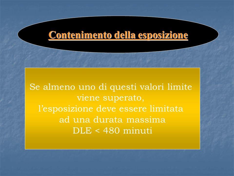 Contenimento della esposizione Se almeno uno di questi valori limite viene superato, lesposizione deve essere limitata ad una durata massima DLE < 480 minuti