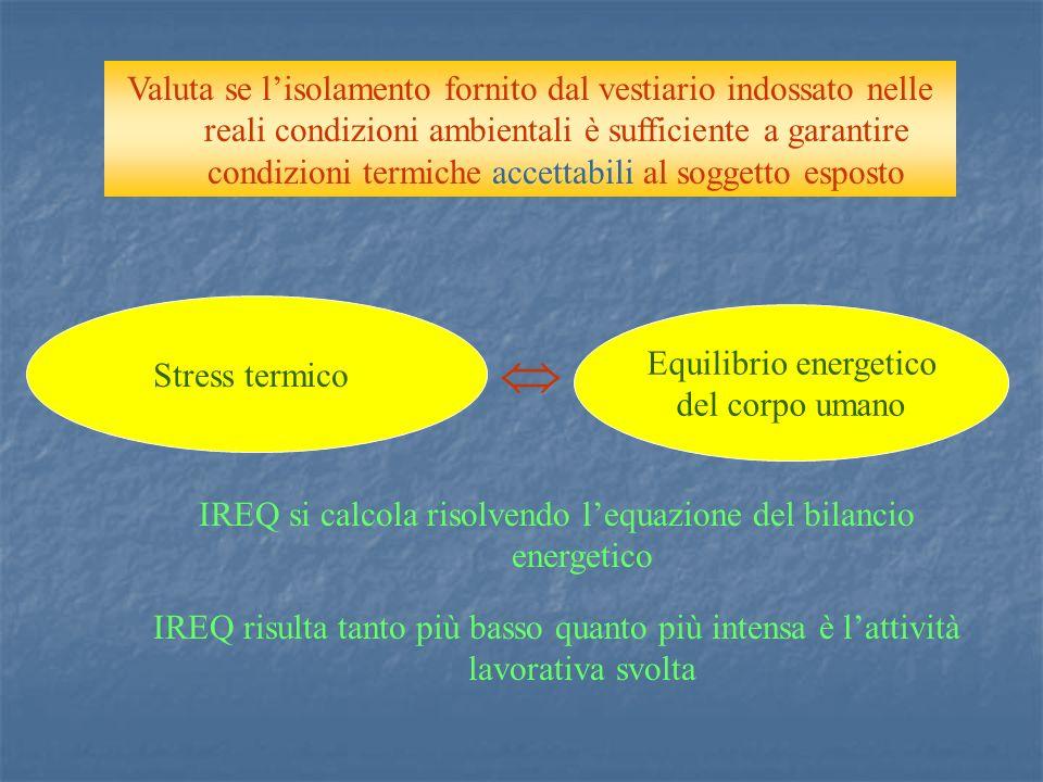 Stress termico Equilibrio energetico del corpo umano Valuta se lisolamento fornito dal vestiario indossato nelle reali condizioni ambientali è suffici