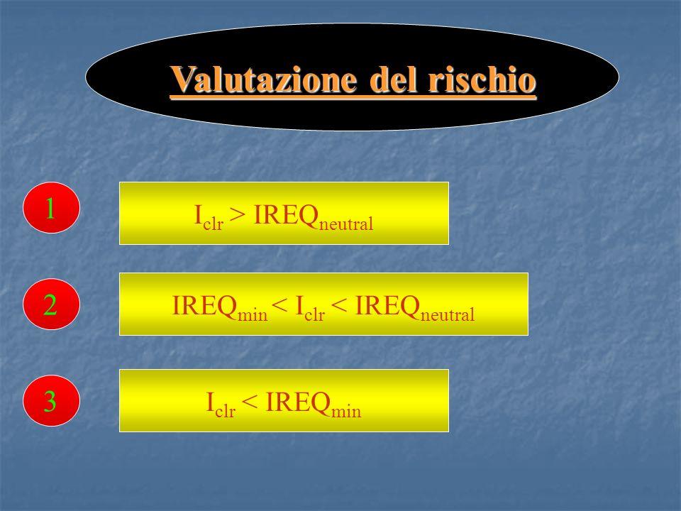 Valutazione del rischio I clr > IREQ neutral 1 2 3 IREQ min < I clr < IREQ neutral I clr < IREQ min