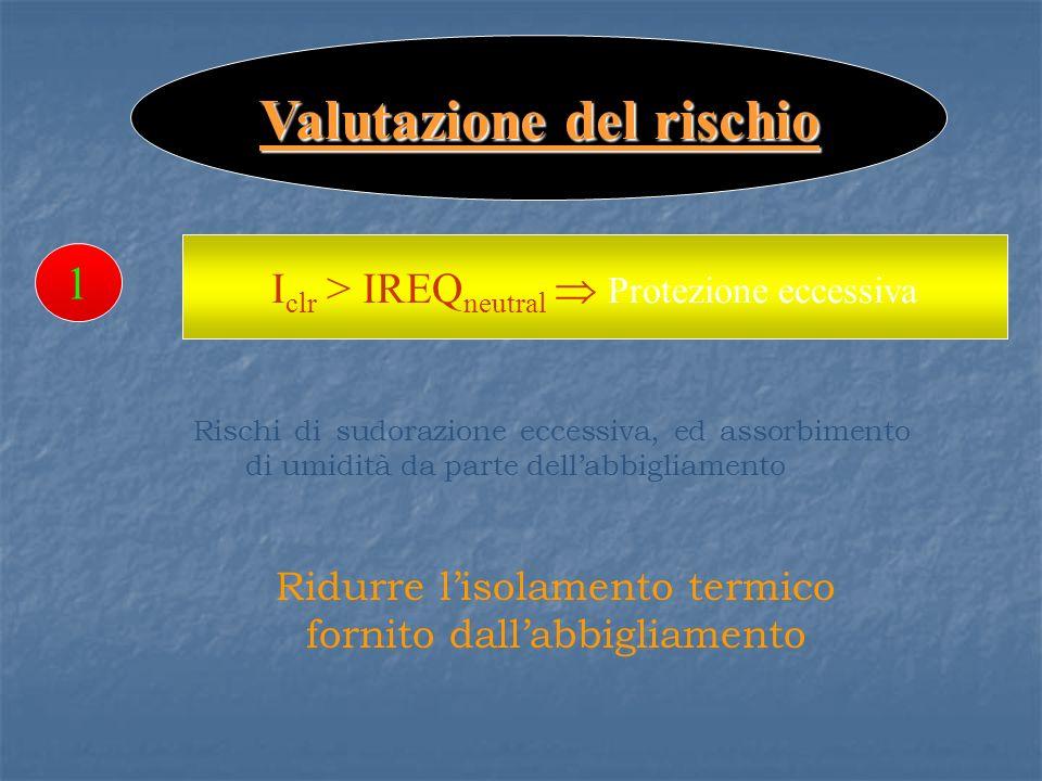 Valutazione del rischio I clr > IREQ neutral Protezione eccessiva 1 Rischi di sudorazione eccessiva, ed assorbimento di umidità da parte dellabbigliamento Ridurre lisolamento termico fornito dallabbigliamento