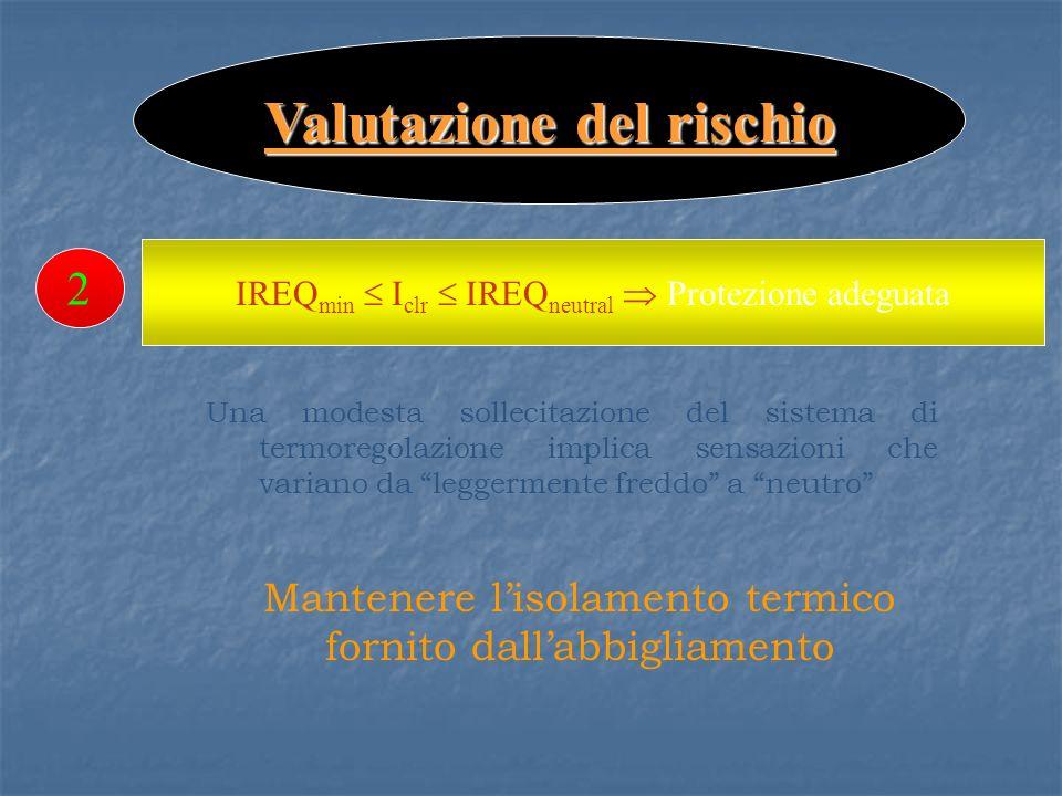 Valutazione del rischio IREQ min I clr IREQ neutral Protezione adeguata 2 Una modesta sollecitazione del sistema di termoregolazione implica sensazioni che variano da leggermente freddo a neutro Mantenere lisolamento termico fornito dallabbigliamento